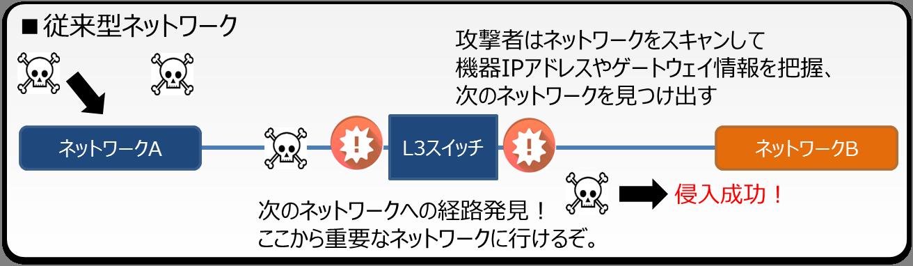 株式会社アクシオ|製品情報|Ex...